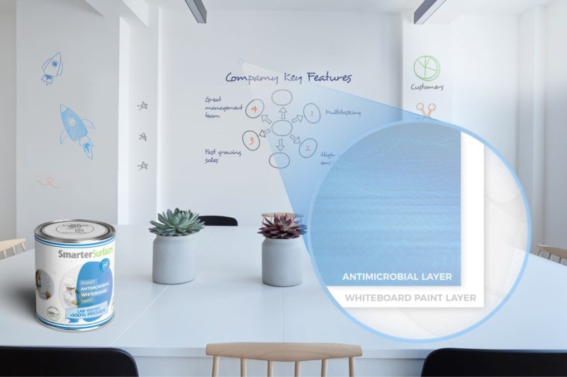 Smarter-Surfaces-Antimicrobial-Whiteboard-Paint-How-it-Works-with-tin